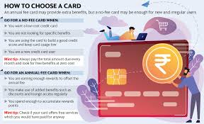 choose-best-credit-card-for-you